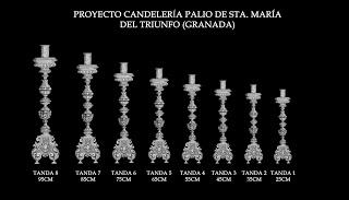 Nueva candelería para Santa M. del Triunfo